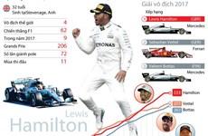 [Infographics] Tay đua Hamilton tăng tốc tới vương miện F1 lần thứ 4