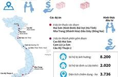 [Infographics] Tuyến cao tốc Bắc-Nam: Ưu tiên làm trước 654km
