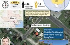 [Infographics] Nghi phạm xả súng ở Mỹ từng phục vụ trong không quân