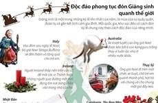 [Infographics] Độc đáo phong tục đón Giáng sinh quanh thế giới