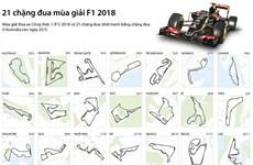 [Infographics] 21 chặng trong mùa giải đua xe F1 năm 2018