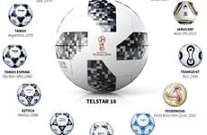[Infographics] Telstar 18 - trái bóng chính thức của World Cup 2018