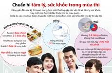 [Infographics] Chuẩn bị tâm lý, sức khỏe cho học sinh trong mùa thi