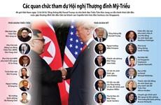 [Infographics] Các quan chức tham dự Hội nghị thượng đỉnh Mỹ-Triều