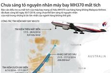 [Infographics] Vì sao máy bay MH370 của Malaysia Airlines mất tích?