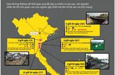 [Infographics] Những vụ tai nạn đường sắt nghiêm trọng từ đầu năm 2018