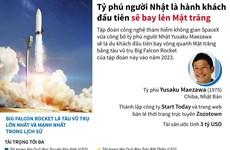 [Infographics] Tỷ phú người Nhật Bản sẽ bay vòng quanh Mặt Trăng