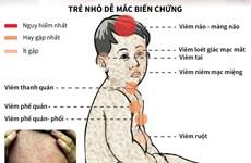 [Infographics] Những biến chứng nguy hiểm của bệnh sởi ở trẻ em