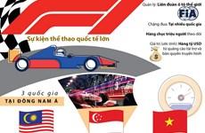 [Infographics] Những thông tin đáng chú ý về giải đua xe Công thức 1