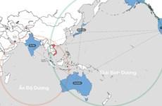 Liệu Ấn Độ Dương-Thái Bình Dương có cần một định dạng mới?