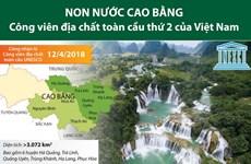 Non nước Cao Bằng - công viên địa chất toàn cầu thứ 2 của Việt Nam