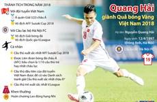 [Infographics] Quang Hải giành Quả bóng Vàng Việt Nam 2018