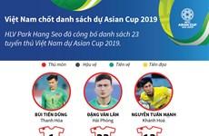 [Infographics] Việt Nam chốt danh sách cầu thủ dự Asian Cup 2019