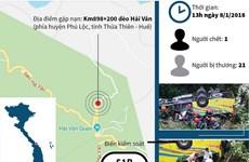 [Infographics] Toàn cảnh vụ xe khách rơi xuống vực ở đèo Hải Vân