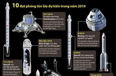 [Infographics] 10 đợt phóng tên lửa dự kiến tiến hành trong năm 2019