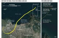 [Infographics] Quá trình tìm kiếm hộp đen máy bay Lion Air
