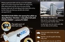 [Infographics] Đài thiên văn Hòa Lạc mở cửa đón khách vào quý 2