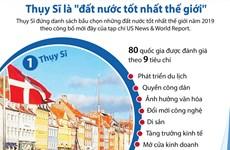 [Infographics] Thụy Sĩ đứng đầu danh sách đất nước tốt nhất thế giới