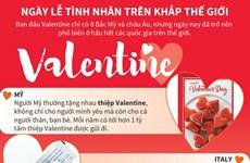 [Infographics] Tặng quà gì cho người yêu trong ngày Valetine?