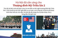 [Infographics] Hà Nội đã sẵn sàng cho Thượng đỉnh Mỹ-Triều lần 2