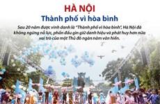 [Infographics] Hà Nội gìn giữ danh hiệu 'Thành phố vì hòa bình'