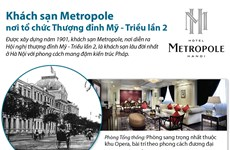 Khách sạn Metropole, nơi tổ chức Thượng đỉnh Mỹ-Triều lần hai