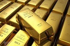 Giá vàng thế giới rơi xuống mức thấp nhất trong gần hai tuần