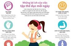 [Infographics] Những lợi ích của việc tập thể dục mỗi ngày