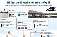 [Infographics] Nhìn lại những vụ đắm phà lớn trên thế giới
