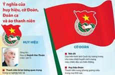 [Infographics] Ý nghĩa của huy hiệu, cờ Đoàn, Đoàn ca và áo thanh niên