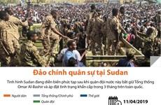 [Infographics] Đảo chính quân sự tại Sudan, Tổng thống bị bắt giữ