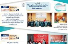 [Infographics] Các lần TTXVN đăng cai Hội nghị Ban Chấp hành OANA