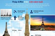 [Infographics] Tháp Eiffel - biểu tượng của Paris tròn 130 năm tuổi