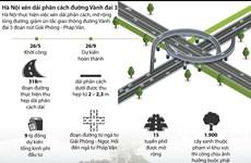 [Infographics] Hà Nội xén dải phân cách đường Vành đai 3
