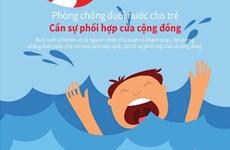 Hà Nội đẩy mạnh phòng chống đuối nước cho trẻ em trong dịp Hè