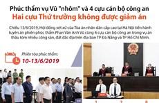 [Infographics] Mức án sau phiên tòa phúc thẩm vụ Vũ 'nhôm'