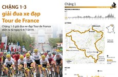 [Infographics] Lộ trình chặng 1-3 giải đua xe đạp Tour de France