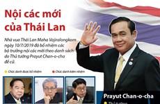 [Infographics] Danh sách các thành viên Nội các mới của Thái Lan