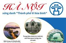 [Infographics] Hà Nội xứng danh 'Thành phố Vì hòa bình'