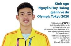 [Infographics] Kình ngư Nguyễn Huy Hoàng giành vé dự Olympic Tokyo