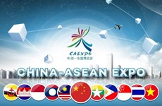 CAEXPO - cơ hội thúc đẩy thương mại giữa ASEAN và Trung Quốc