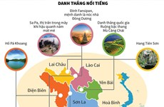 [Infographics] Những điểm đến thú vị trong hành trình du lịch Tây Bắc