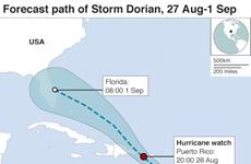 Mỹ: Vùng lãnh thổ Puerto Rico ban bố tình trạng khẩn cấp do bão Dorian