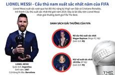 [Infographics] Lionel Messi - Cầu thủ nam xuất sắc nhất năm của FIFA