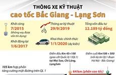 [Infographics] Thông xe kỹ thuật cao tốc Bắc Giang-Lạng Sơn