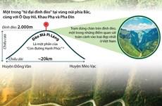 [Infographics] Đèo Mã Pì Lèng - Đệ nhất hùng quan ở tỉnh Hà Giang