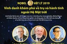 Nobel Vật lý vinh danh khám phá vũ trụ và hành tinh ngoài Hệ Mặt Trời