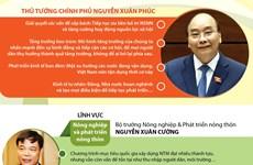 [Infographics] Phiên chất vấn tại Quốc hội diễn ra sôi nổi, thẳng thắn