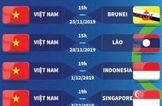 [Infographics] Lịch thi đấu của đội U22 Việt Nam tại SEA Games 30