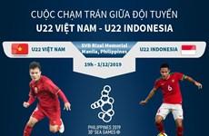 [Infographics] Cuộc chạm trán giữa U22 Việt Nam-U22 Indonesia
